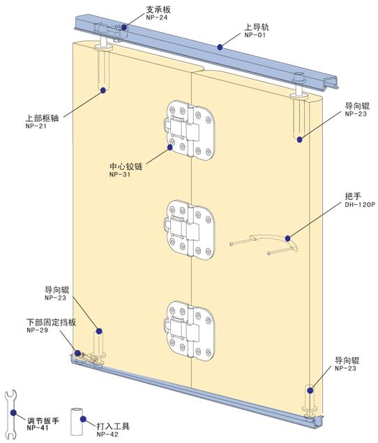 吊轨门安装示意图_移门五金配件_折叠门和移门五金配件_欧式效果图